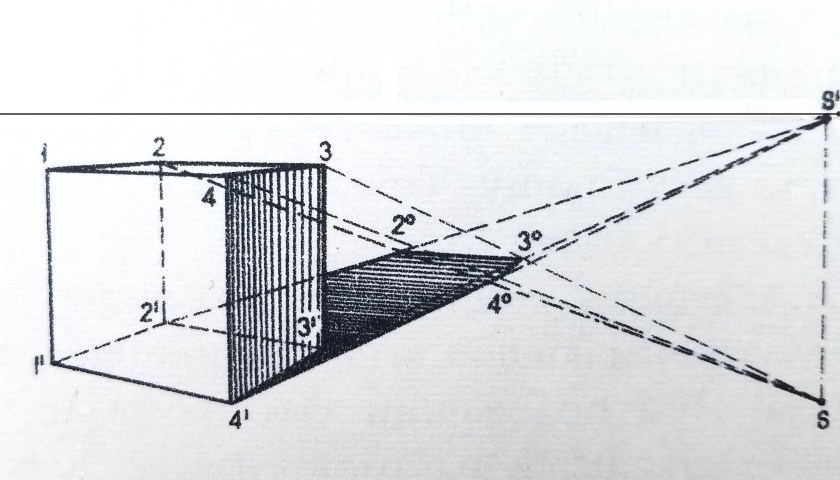 Comment dessiner les ombres. Cube. 2