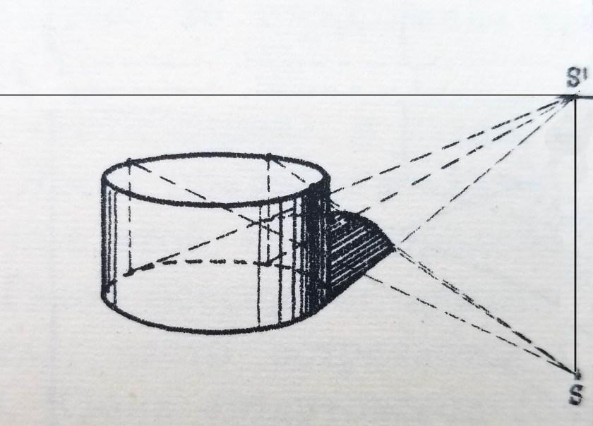 Comment dessiner les ombres. Cylindre