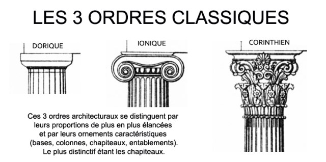 chapiteaux