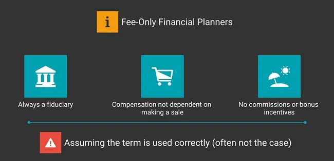 Diagram of how fee-only advisors are different from fee-based financial advisors (compensation models)