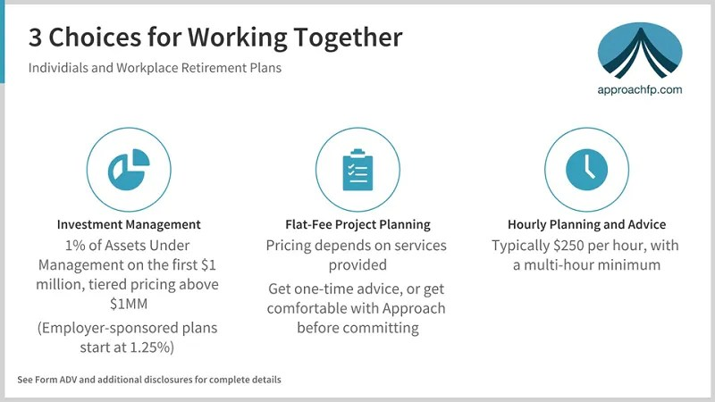 Pricing options for hourly, AUM, or flat-fee project