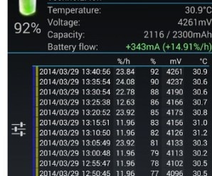 Battery Monitor Widget  APK for Android