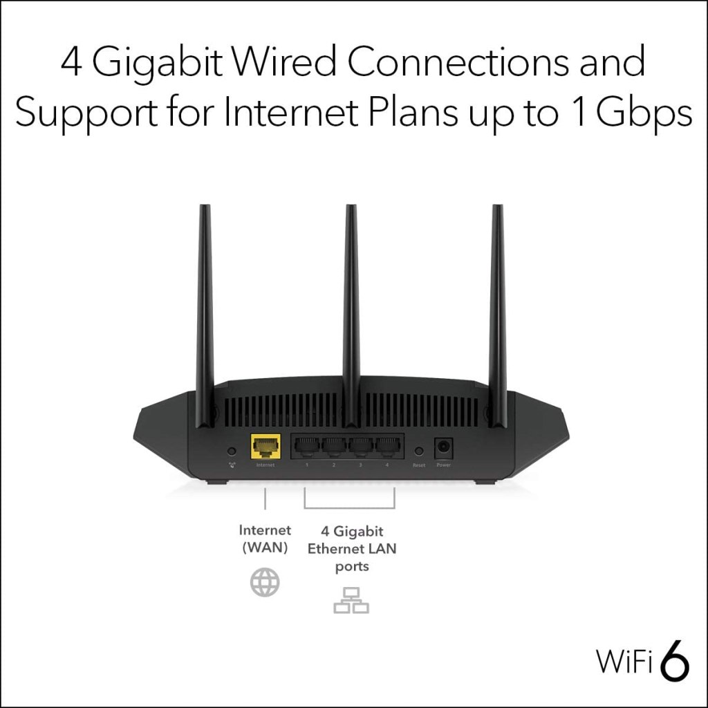 Use your own router with XFINITY gateway
