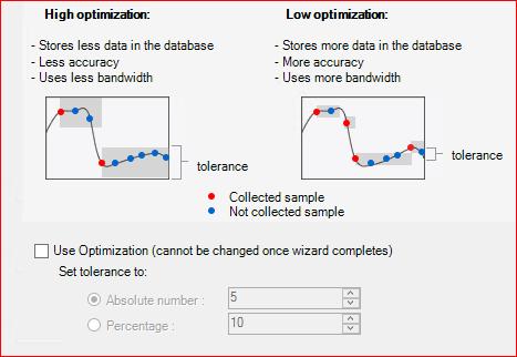 WMILeak_chooseoptimization