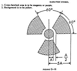 WAC 296-62-09005: Nonionizing radiation.