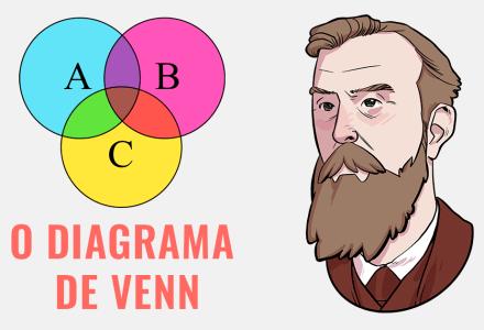 O Diagrama de Venn