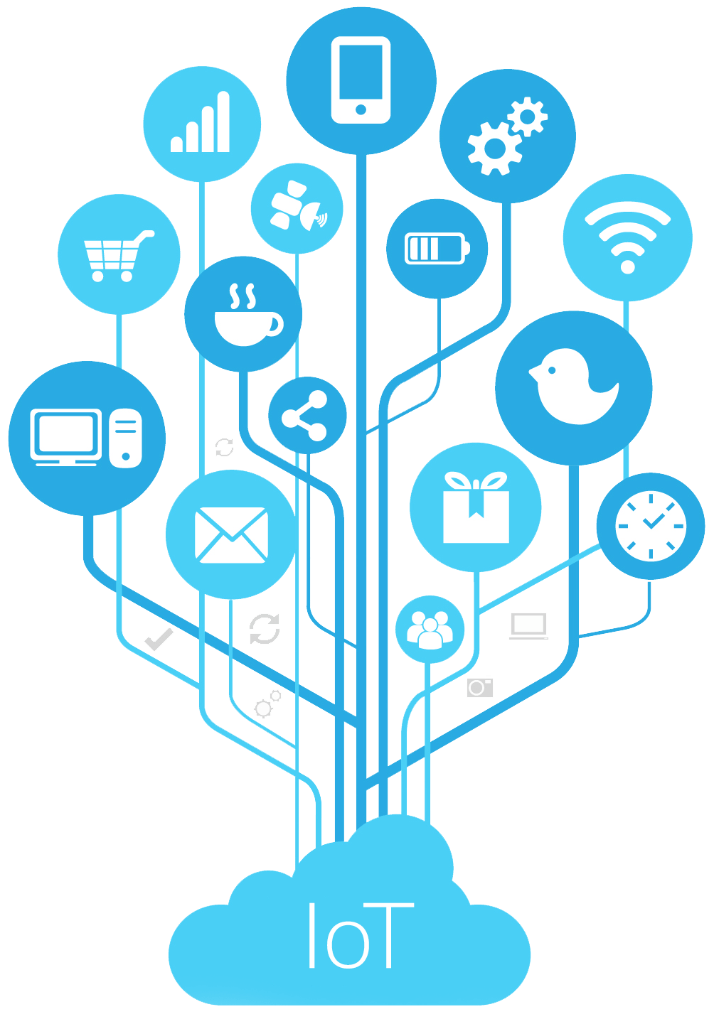Iot Application Security