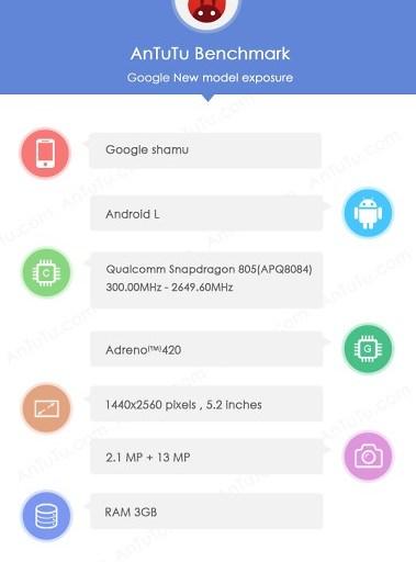 Google Nexus 6 aka Motorola Shamu specs leak