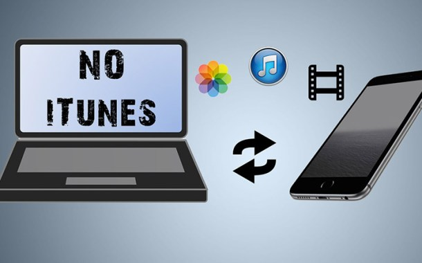 Transfer Music/Photos/Videos from computer to iPhone without iTunes