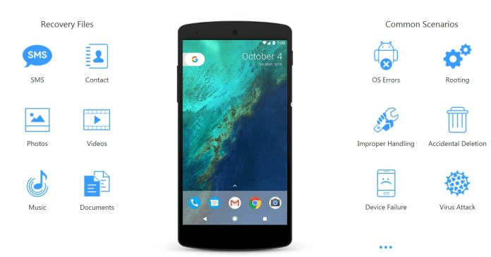 recover lost data of android phone