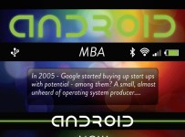 Android-infographic featured image