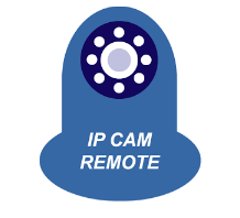 IP Cam Remote with Audio for PC