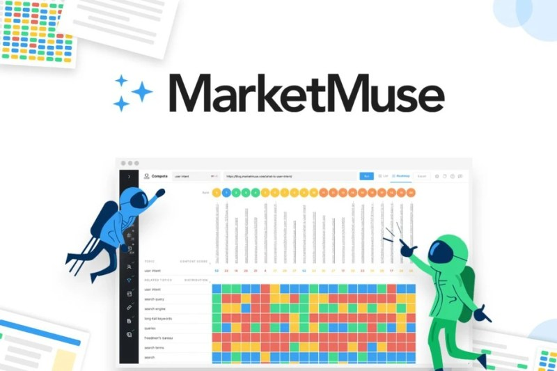 MarketMuse | Exclusive Offer from AppSumo