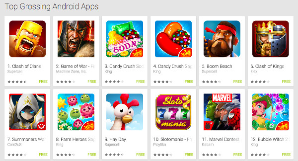 What Do The Top 12 Android Apps Have In Common? Apptentive