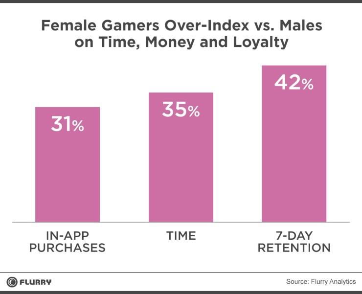 Female_Gamers_hires_v1