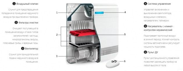 tion-breezer-filters-items