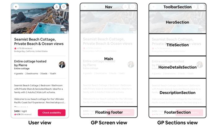 Глубокое погружение в Server-Driven UI систему Airbnb