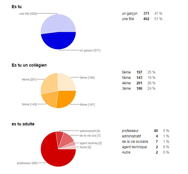 resultat1