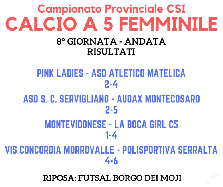 Calcio a 5 femminile – Campionato CSI sez. Macerata '19/'20 – Risultati 8° Giornata
