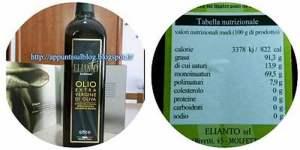 Elianto olio, sapori italiani per buongustai tradizionali