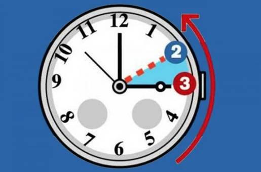 Ora legale e fusi orari. Che ora è?