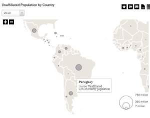 El estudio de Pew asegura que la tendencia del 1,1% de no religiosos en Paraguay se mantendrá.