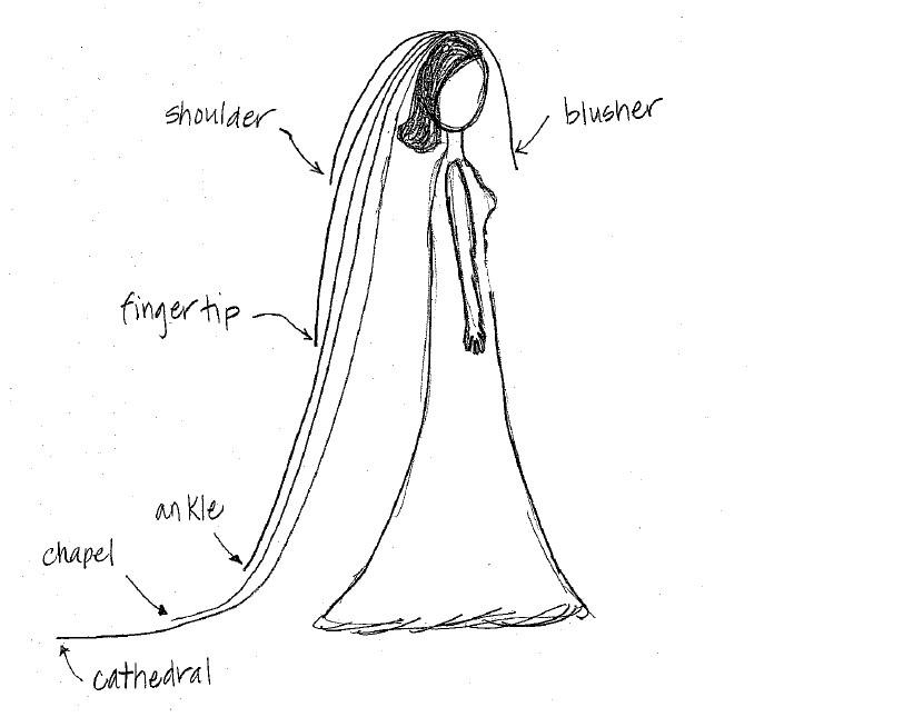 how to make a diy wedding veil a