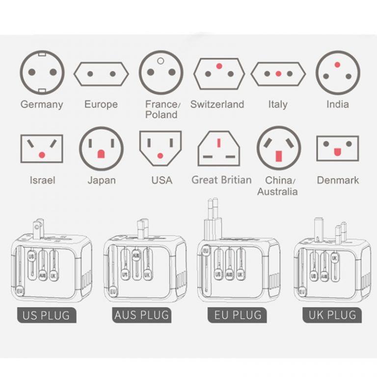 LONGET Universal Travel Adapter Auto Resetting Fuse baby