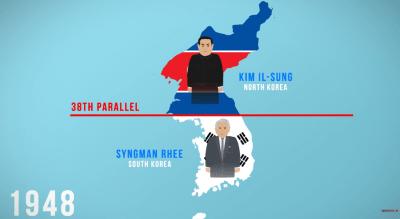 mapa de Corea en 1950 con los líderes de Kim Il Sung en el norte y Syngman Rhee en el sur