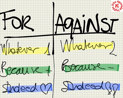 For and against essay titles