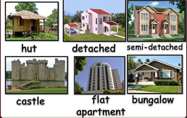 encontrar piso en inglés