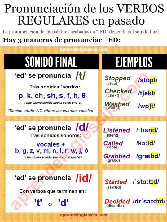 verbos-regulares (1)
