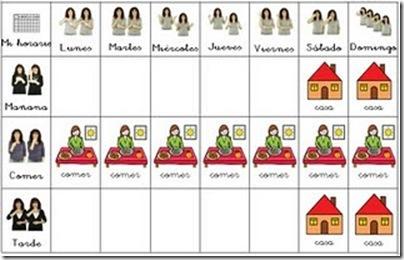 Diseo de horarios en Lengua de signos  Lengua de Signos
