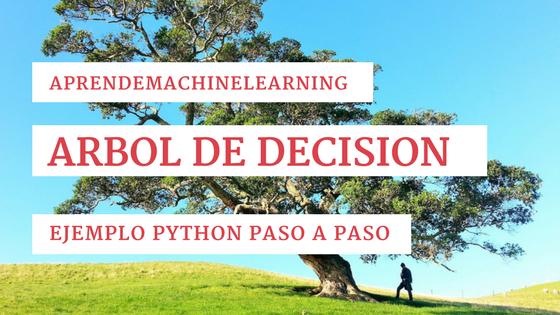 Arbol de Decisión en Python: Clasificación y predicción.