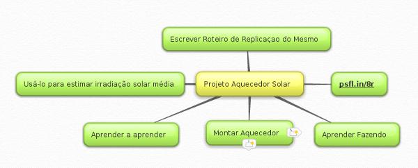 Projeto Aquecedor Solar