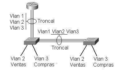 Troncal.bmp