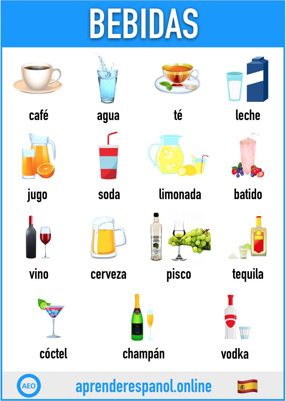 Las Verduras En Espanol Vocabulario Y Ejercicios