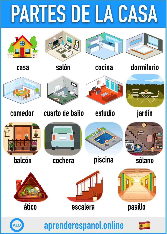 Las partes de la casa en espaol  Vocabulario  Aprender espaol online