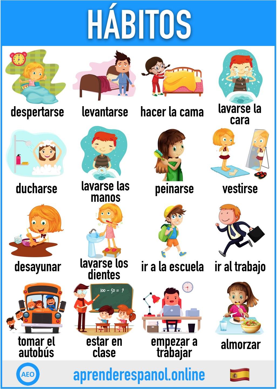 La Familia En Espanol Vocabulario Y Actividades