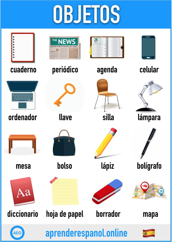 En Frutas Las Lista Espanol