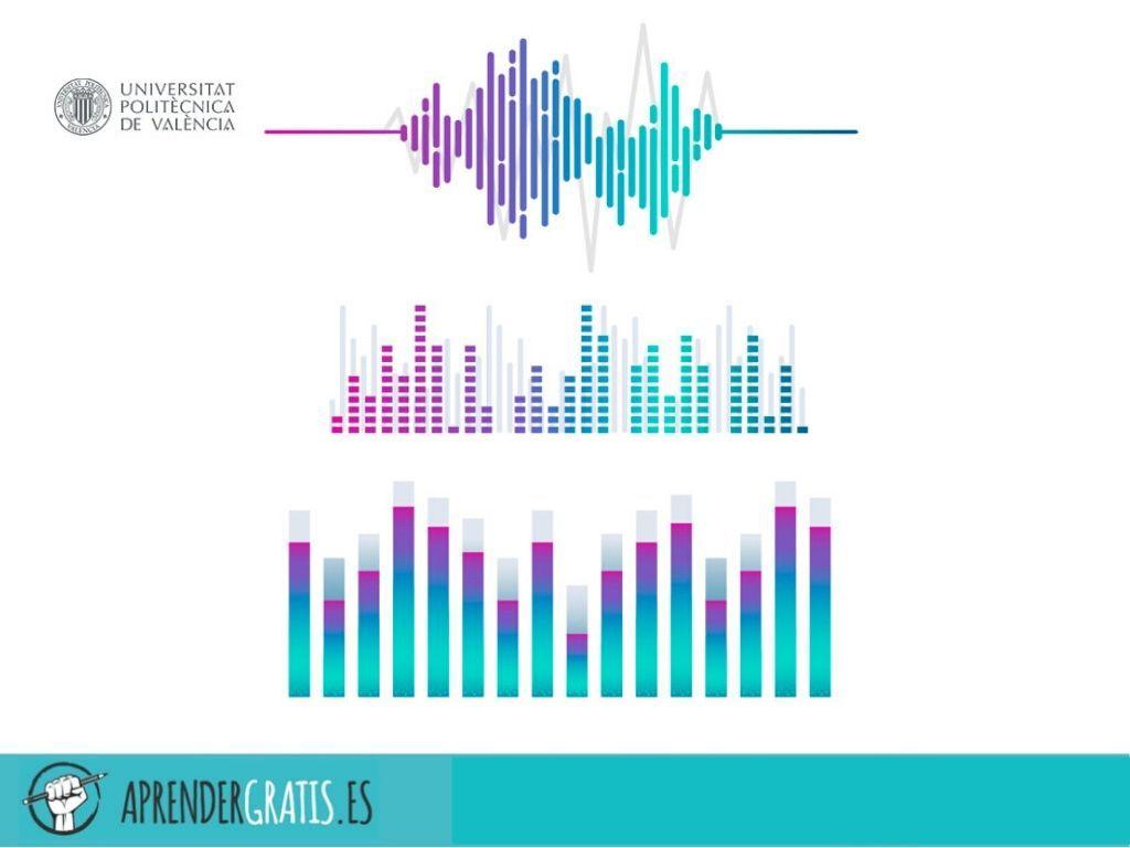 Aprender Gratis | Curso sobre sonido espacial y 3D