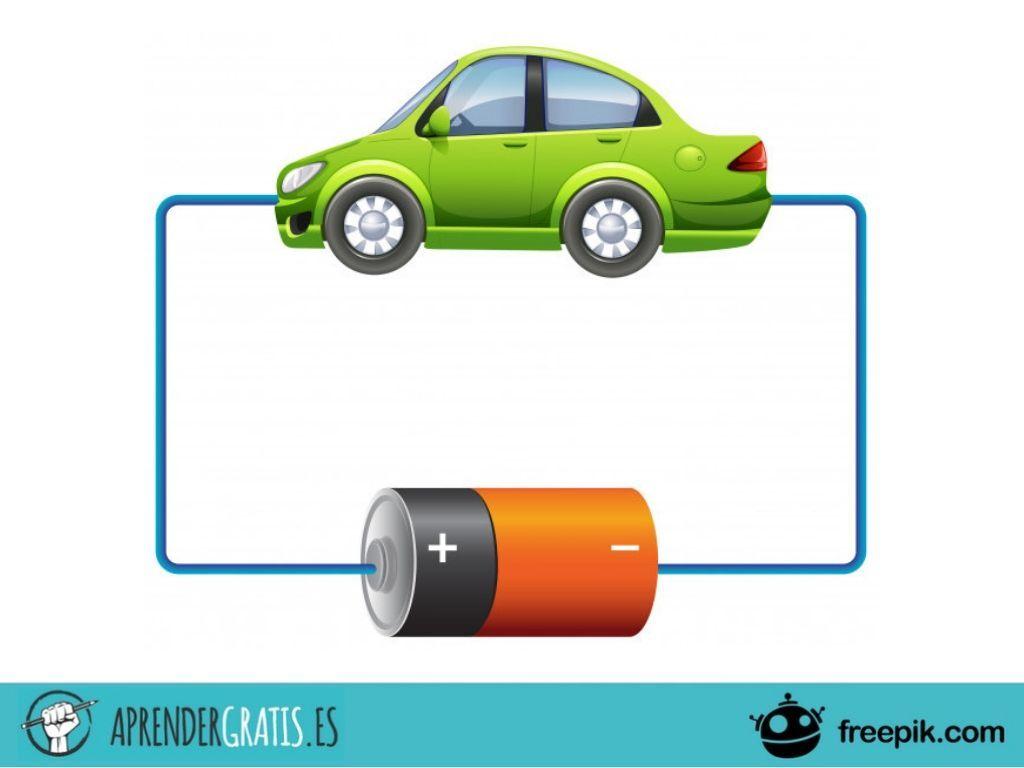 Aprender Gratis   Curso sobre electromovilidad y baterías para coches