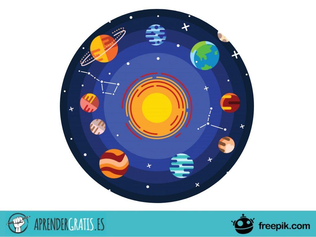Aprender Gratis   Curso sobre el sistema solar y su ciencia