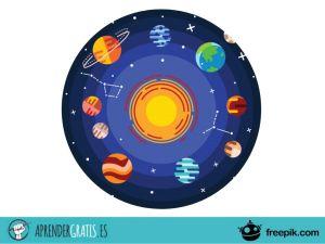 Aprender Gratis | Curso sobre el sistema solar y su ciencia