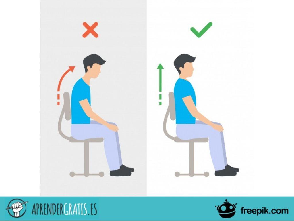 Que es la postura corporal