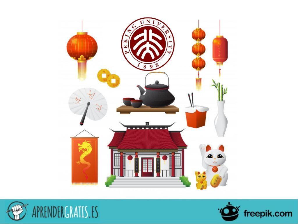 Aprender Gratis | Curso de chino para principiantes (A1 básico)