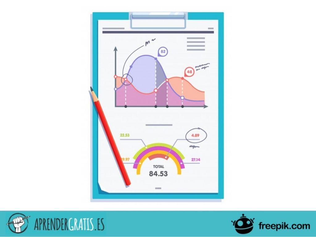 Aprender Gratis | Curso sobre probabilidades