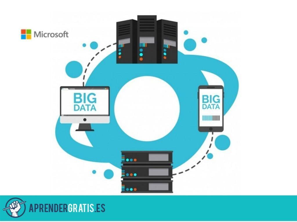 Aprender Gratis | Curso para construir soluciones de Big Data