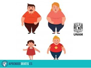 Aprender Gratis | Curso para el control de sobrepeso