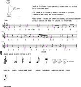 3.4c12 compases partitura sola2